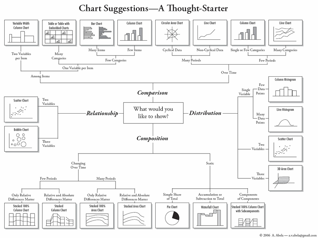 economics a guide to econometrics kennedy table of contents a guide to econometrics kennedy download