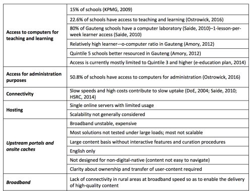Education Plans Lack Clarity On >> Priorities For Education Reform Background Note For Minister Of